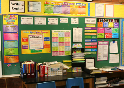 Classroom Transition Ideas ~ A learner centered classroom in standards based system